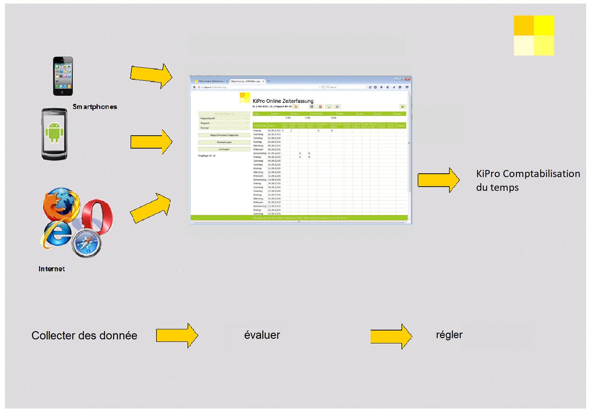 Tolle Online Logikschaltungssimulator Bilder - Elektrische ...